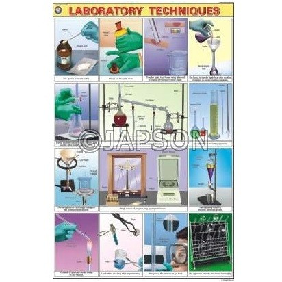 Chemistry Lab Display Charts, School Education