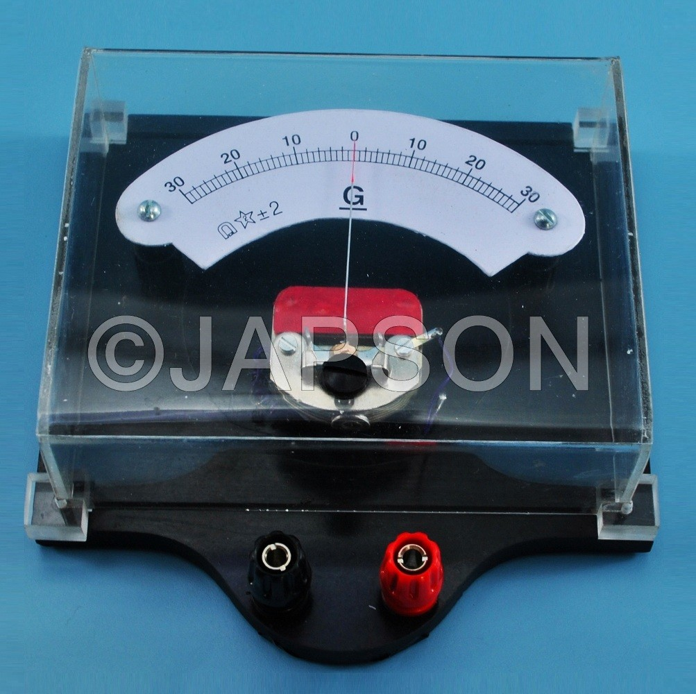 Demonstration Meter, Horizontal