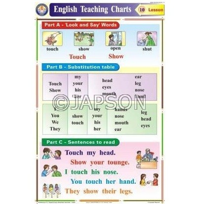 English Teaching Charts, School Education