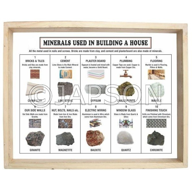 Minerals Used in Building a House, Set of 10