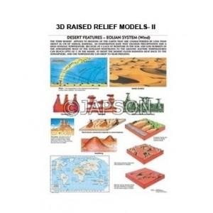 3D Relief Models- II
