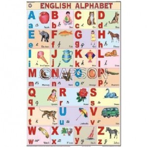 Alphabet Charts, School Education