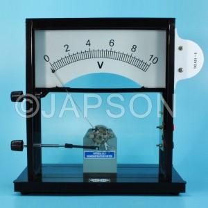 Demonstration Meter, Interscale
