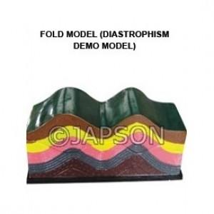 Fold Model (Demo Model)