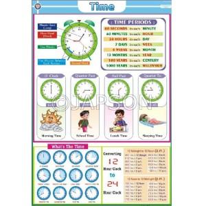 Understanding Maths, Charts, School Education