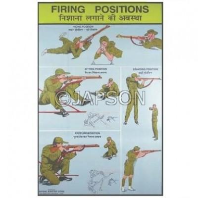 Essentials of Good Shooting Charts, School Education