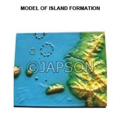 Model Island Formation