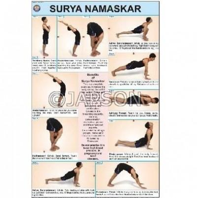 Charts On Yoga, School Education