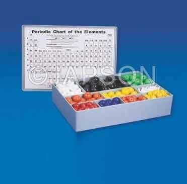 Atomic Model Set