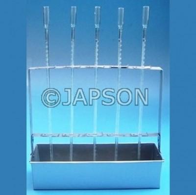 Expansion of Liquid Apparatus