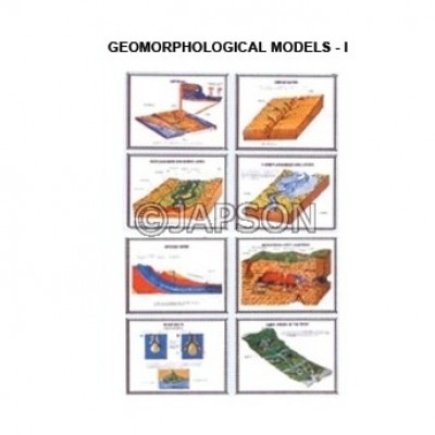 Geomorphological - I