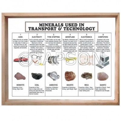 Minerals Used in Transport & Technology, Set of 6