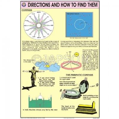 Map Reading Charts, School Education