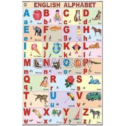 Alphabet Charts, School Education