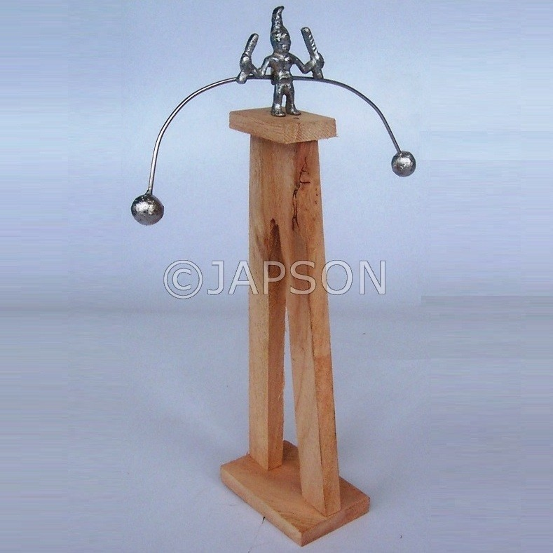 Centre of Gravity Apparatus